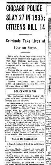 Chicago Sunday Tribune Dec 29, 1935 pg